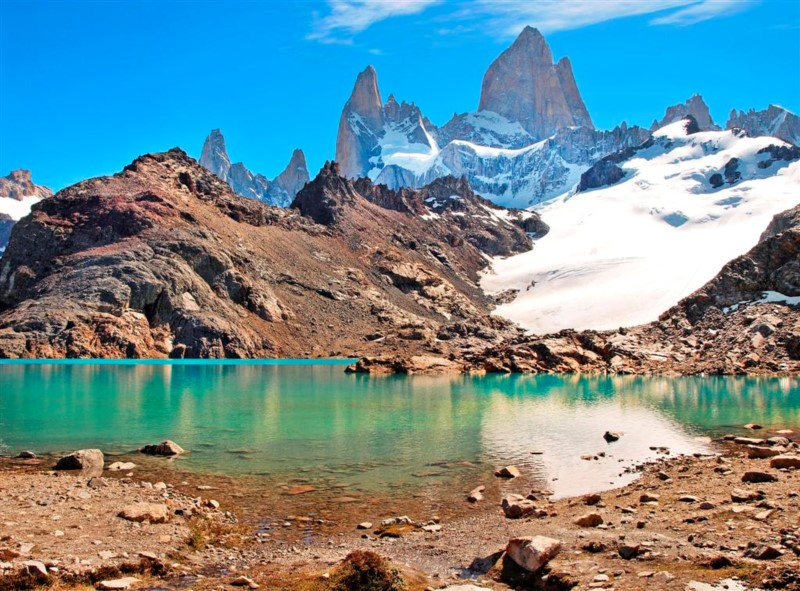 What To Do In El Chaltén?